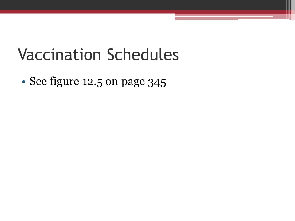 Vaccination Schedules See figure 12.5 on page 345