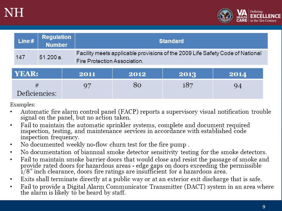 NH Line # Regulation Number Standard 14851.200 b.