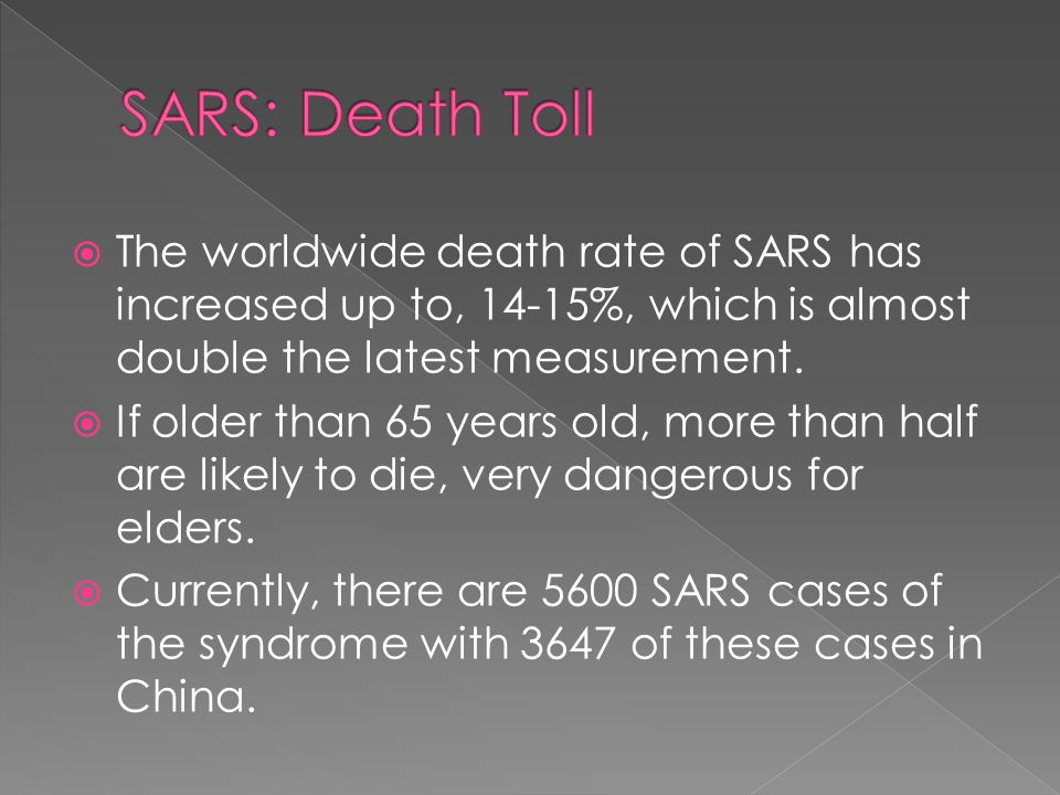  The worldwide death rate of SARS has increased up to, 14-15%, which is almost double the latest measurement.