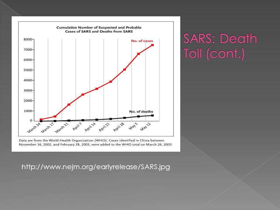 http://www.nejm.org/earlyrelease/SARS.jpg