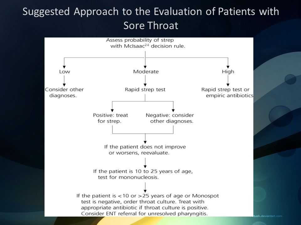 Suggested Approach to the Evaluation of Patients with Sore Throat