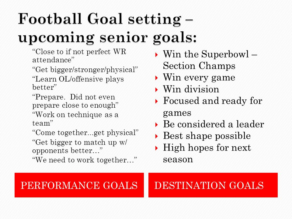"""PERFORMANCE GOALSDESTINATION GOALS """"Close to if not perfect WR attendance"""" """"Get bigger/stronger/physical"""" """"Learn OL/offensive plays better"""" """"Prepare."""