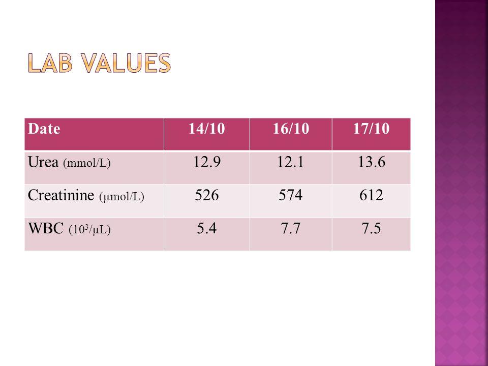 Date14/1016/1017/10 Urea (mmol/L) 12.912.113.6 Creatinine (µmol/L) 526574612 WBC (10 3 /µL) 5.47.77.5
