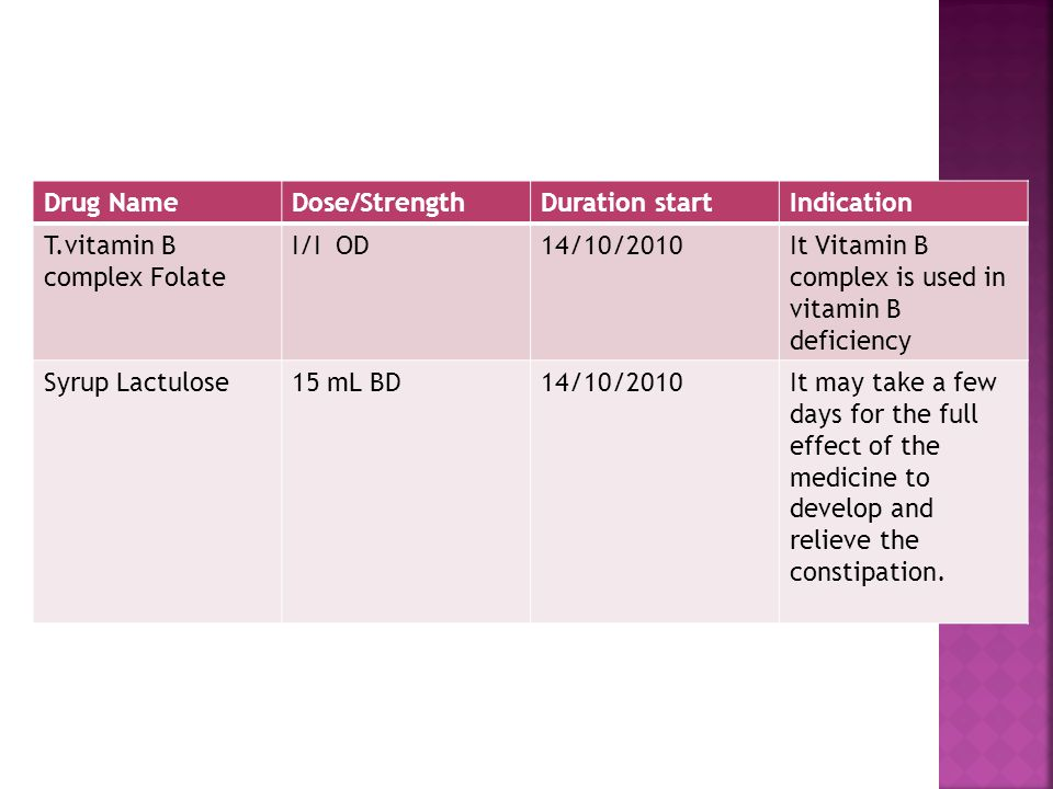 Drug NameDose/StrengthDuration startIndication T.vitamin B complex Folate I/I OD14/10/2010It Vitamin B complex is used in vitamin B deficiency Syrup Lactulose15 mL BD14/10/2010It may take a few days for the full effect of the medicine to develop and relieve the constipation.