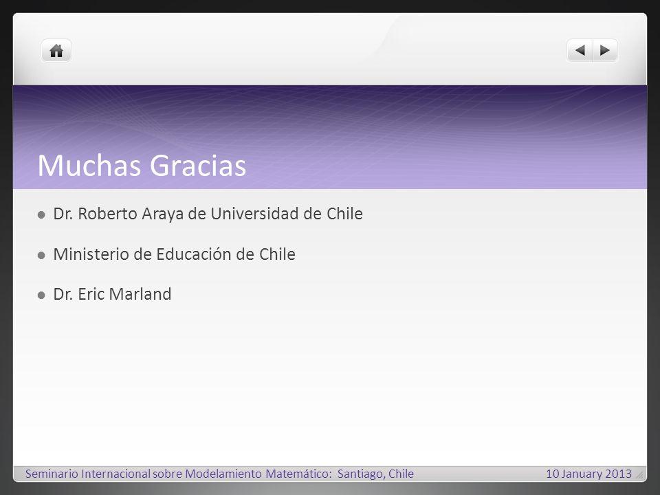 Muchas Gracias Dr. Roberto Araya de Universidad de Chile Ministerio de Educación de Chile Dr.