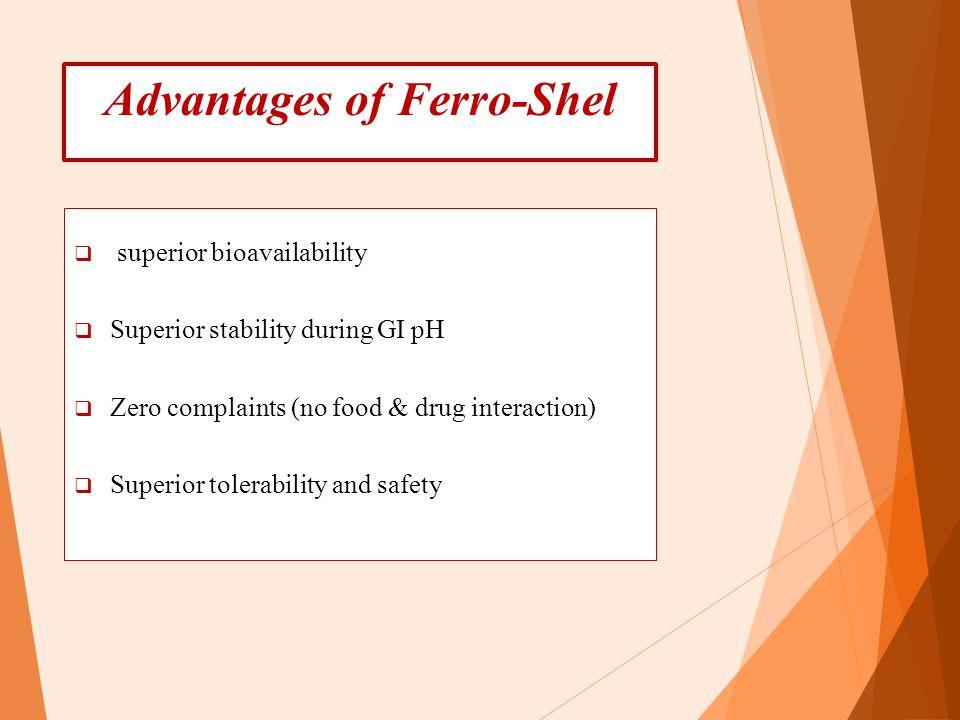 Advantages of Ferro-Shel  superior bioavailability  Superior stability during GI pH  Zero complaints (no food & drug interaction)  Superior tolera