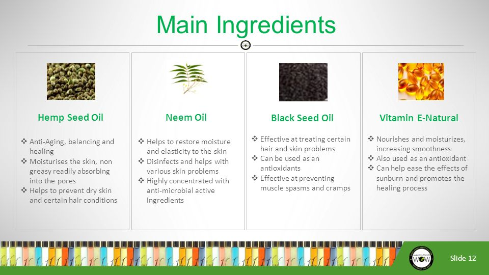 Slide 12 Main Ingredients Hemp Seed Oil  Anti-Aging, balancing and healing  Moisturises the skin, non greasy readily absorbing into the pores  Helps to prevent dry skin and certain hair conditions Black Seed Oil  Effective at treating certain hair and skin problems  Can be used as an antioxidants  Effective at preventing muscle spasms and cramps Vitamin E-Natural  Nourishes and moisturizes, increasing smoothness  Also used as an antioxidant  Can help ease the effects of sunburn and promotes the healing process Neem Oil  Helps to restore moisture and elasticity to the skin  Disinfects and helps with various skin problems  Highly concentrated with anti-microbial active ingredients