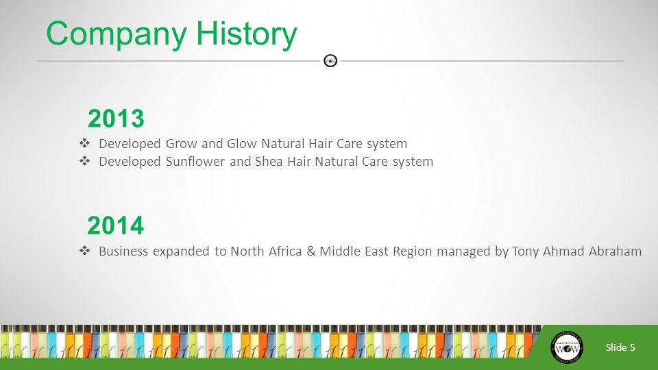 Slide 5 Company History 2013  Developed Grow and Glow Natural Hair Care system  Developed Sunflower and Shea Hair Natural Care system 2014  Business expanded to North Africa & Middle East Region managed by Tony Ahmad Abraham