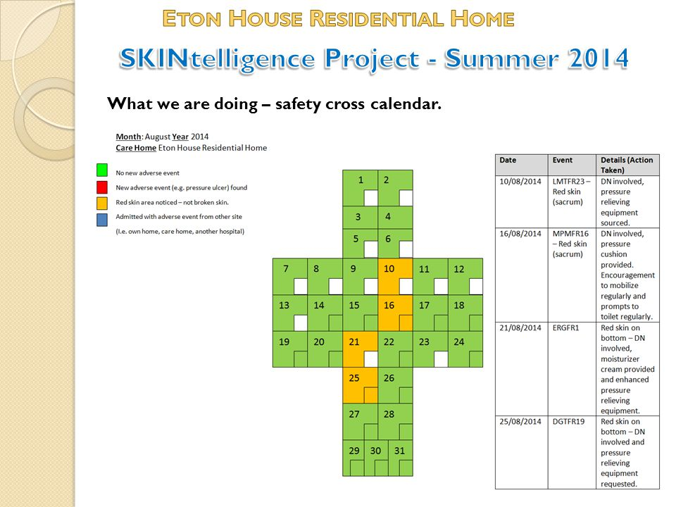 What we are doing – safety cross calendar.