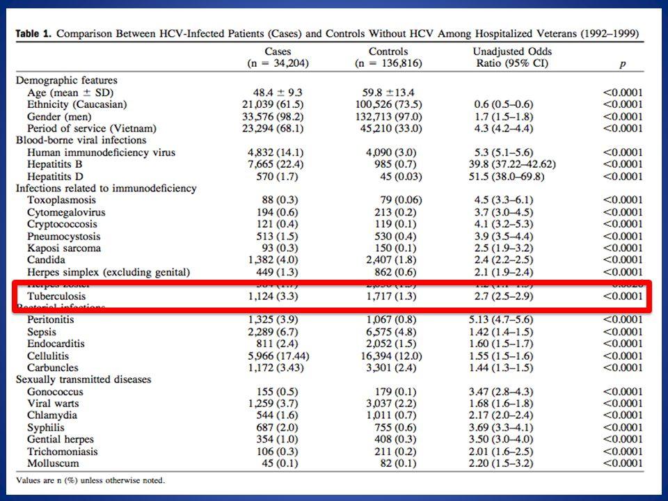 J Formos Med Assoc 2009;108(9):746–750]