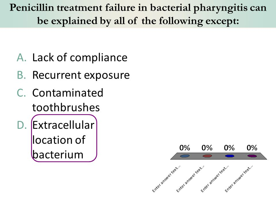 Penicillin treatment failure in bacterial pharyngitis can be explained by all of the following except: A.Lack of compliance B.Recurrent exposure C.Con