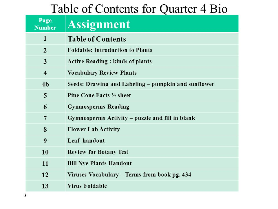 Table of Contents for Quarter 4 Bio Page Number Assignment 1 Table of Contents 2 Foldable: Introduction to Plants 3 Active Reading : kinds of plants 4 Vocabulary Review Plants 4b Seeds: Drawing and Labeling – pumpkin and sunflower 5 Pine Cone Facts ½ sheet 6 Gymnosperms Reading 7 Gymnosperms Activity – puzzle and fill in blank 8 Flower Lab Activity 9 Leaf handout 10 Review for Botany Test 11 Bill Nye Plants Handout 12 Viruses Vocabulary – Terms from book pg.