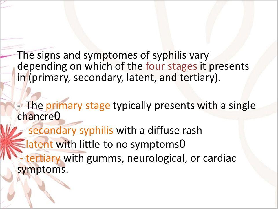 Genital herpes Herpes simplex virus 1&2