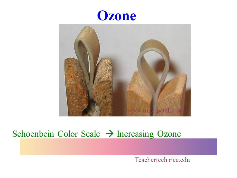 Ozone Teachertech.rice.edu Schoenbein Color Scale  Increasing Ozone www.nine-patch.com