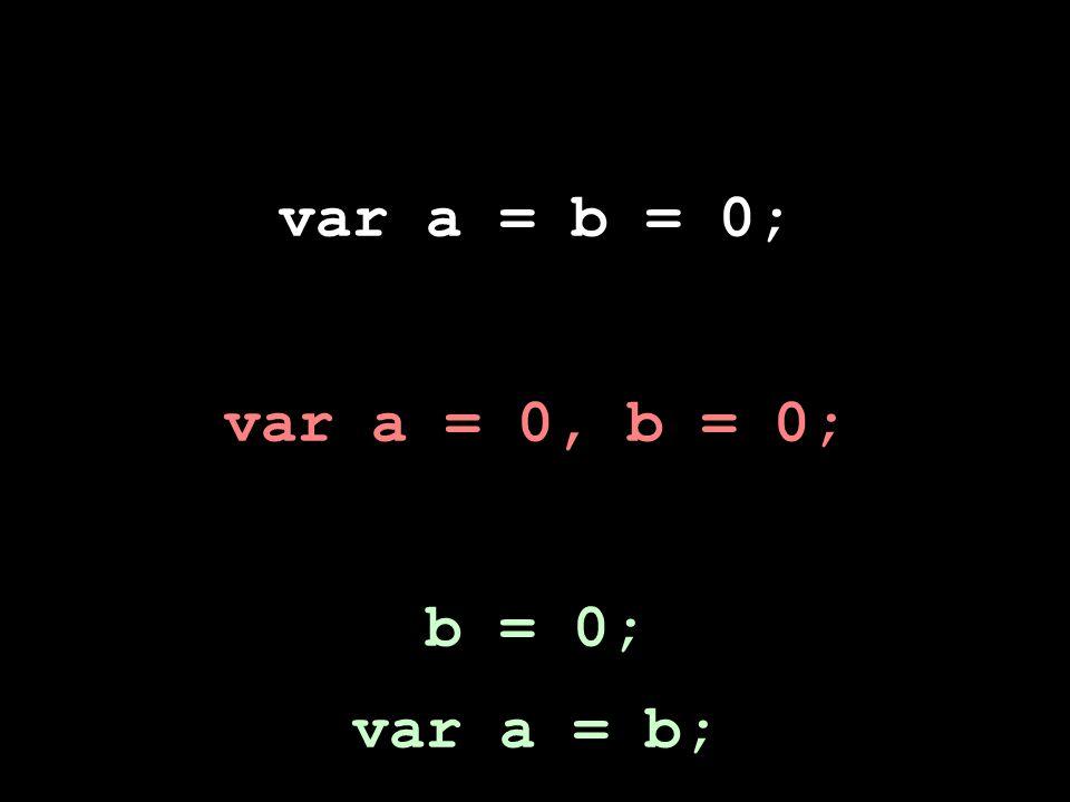 var a = b = 0; var a = 0, b = 0; b = 0; var a = b;
