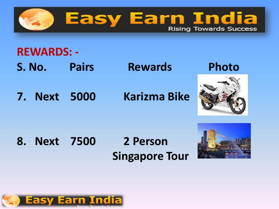 REWARDS: - S. No. Pairs Rewards Photo 5. Next 1000 LCD TV 6. Next 2500 Bike
