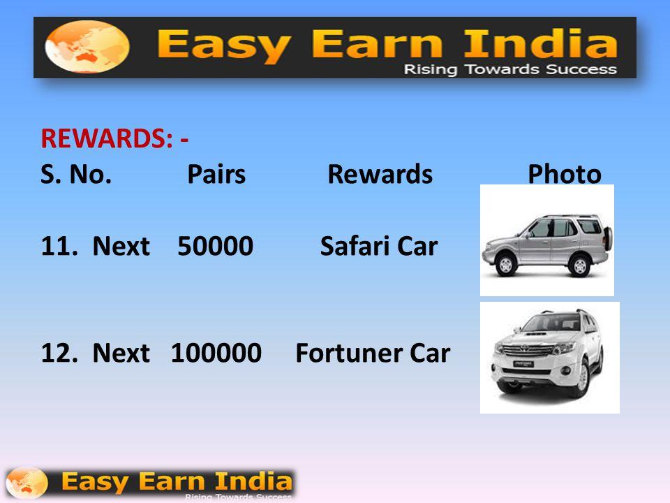 REWARDS: - S. No. Pairs Rewards Photo 9. Next 10000 Alto 800 10. Next 25000 Verna Car