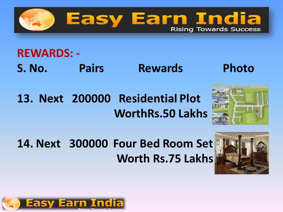 REWARDS: - S. No. Pairs Rewards Photo 11. Next 50000 Safari Car 12. Next 100000 Fortuner Car
