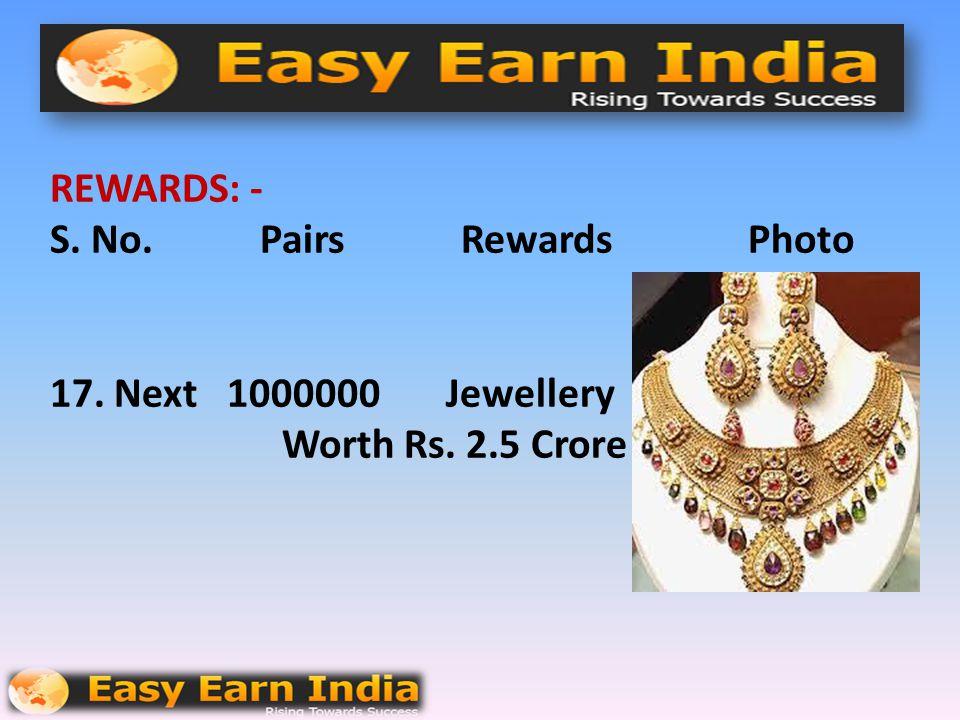 REWARDS: - S. No. Pairs Rewards Photo 15. Next 500000 BMW M6 Worth Rs.1.25 Crore 16. Next 750000 Kothi furnished Worth Rs.1.87 Crore