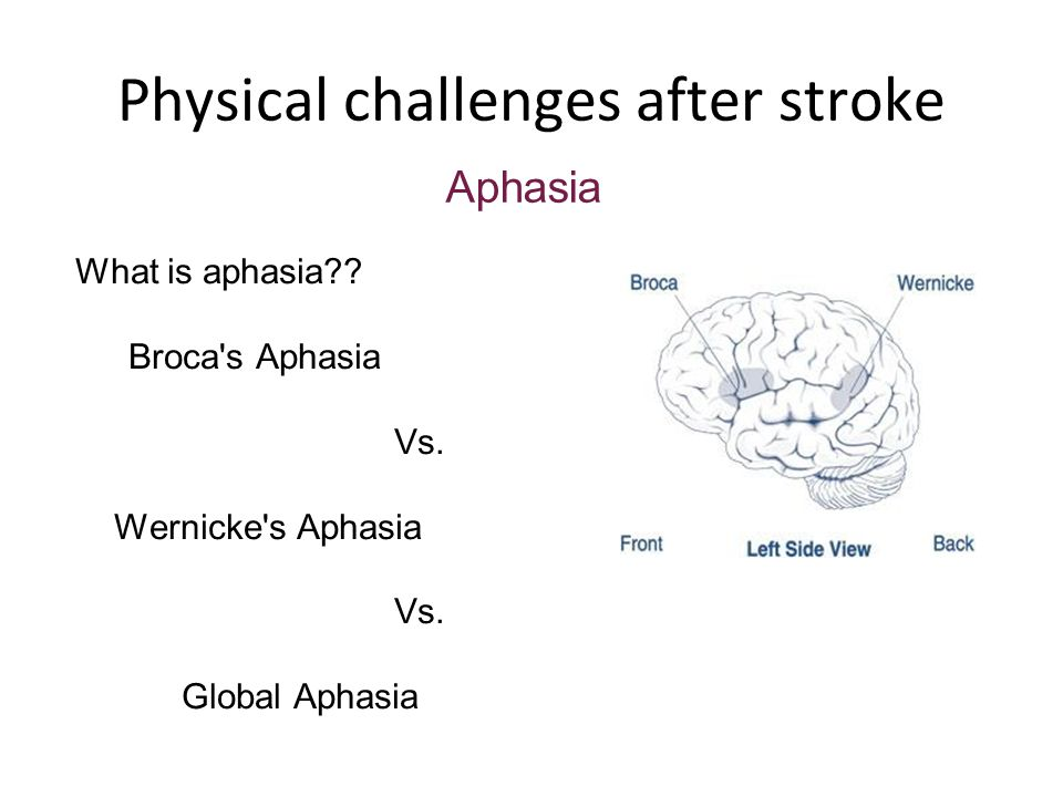 Physical challenges after stroke Aphasia What is aphasia?? Broca's Aphasia Vs. Wernicke's Aphasia Vs. Global Aphasia