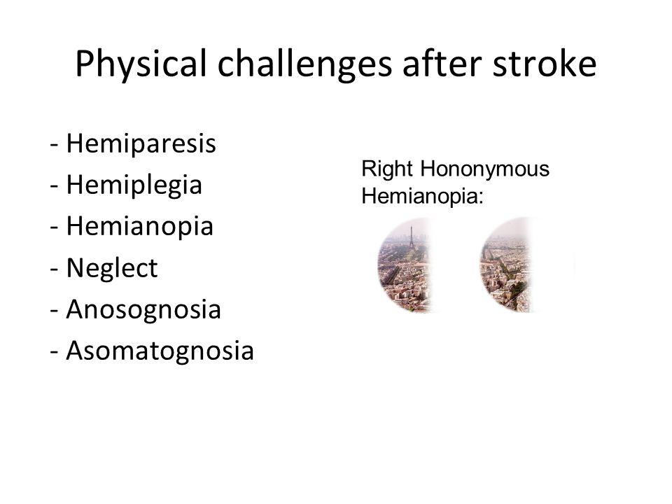 Physical challenges after stroke - Hemiparesis - Hemiplegia - Hemianopia - Neglect - Anosognosia - Asomatognosia Right Hononymous Hemianopia: