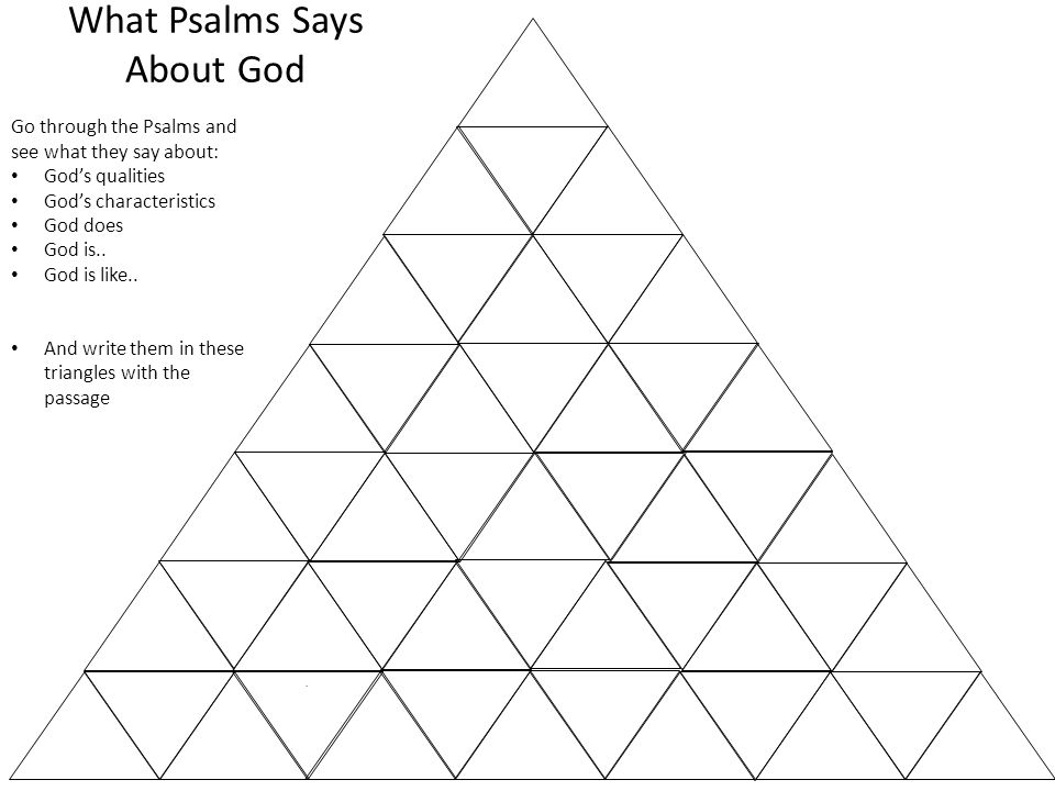 What Psalms Says About God.