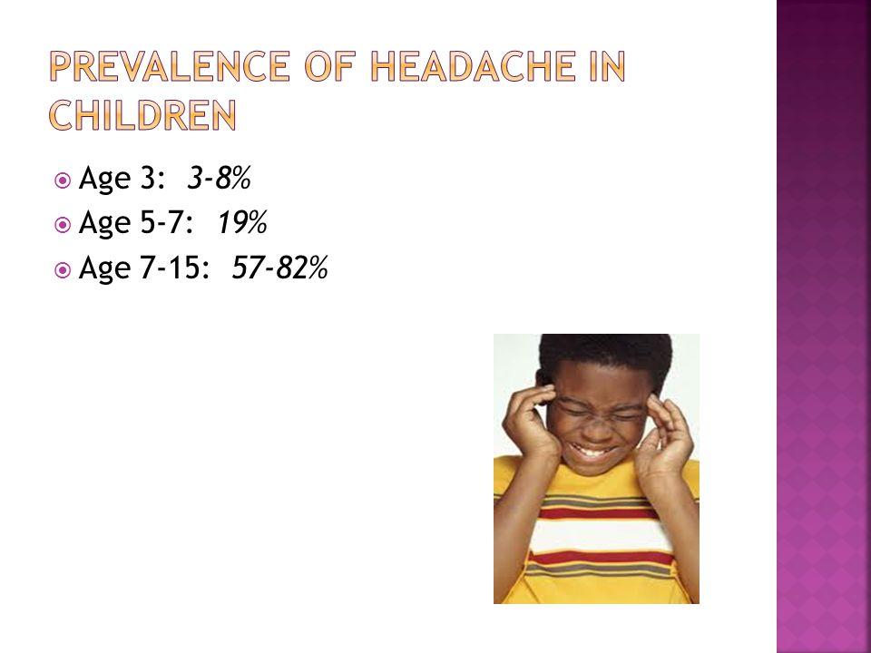  Age 3: 3-8%  Age 5-7: 19%  Age 7-15: 57-82%