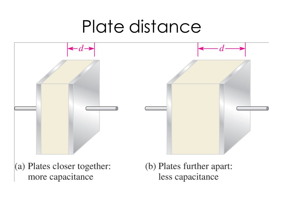 Plate distance