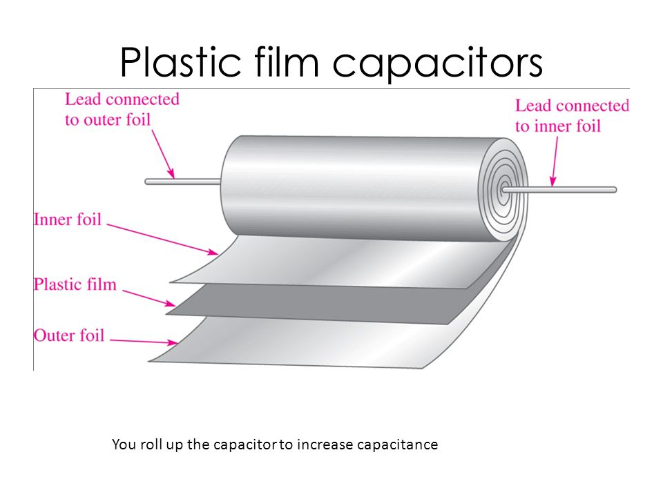 Plastic film capacitors You roll up the capacitor to increase capacitance