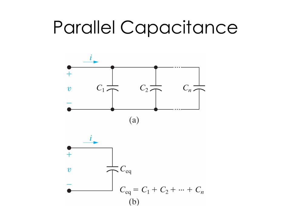 Parallel Capacitance