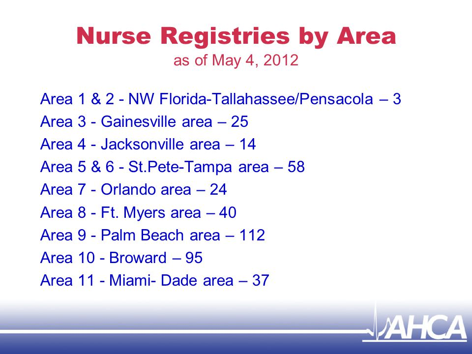 Contacting AHCA When you have questions about your survey or any standard that was cited as not met - Call the Field Office Manager or Supervisor When you have questions about laws, rules, the application form or requirements –1 st check http://ahca.myflorida.com/homecare - click on Nurse Registry - See Frequently Asked Questionshttp://ahca.myflorida.com/homecare –Then call the Home Care Unit (850) 412-4403 or, send an email to HQAHOMEHEALTH@ahca.myflorida.com 34