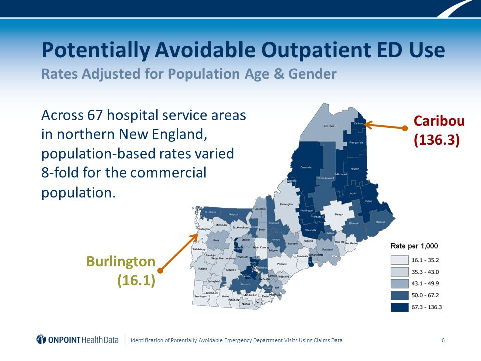 Potentially Avoidable Outpatient ED Use Rates Adjusted for Population Age & Gender Burlington (16.1) Caribou (136.3) Across 67 hospital service areas in northern New England, population-based rates varied 8-fold for the commercial population.