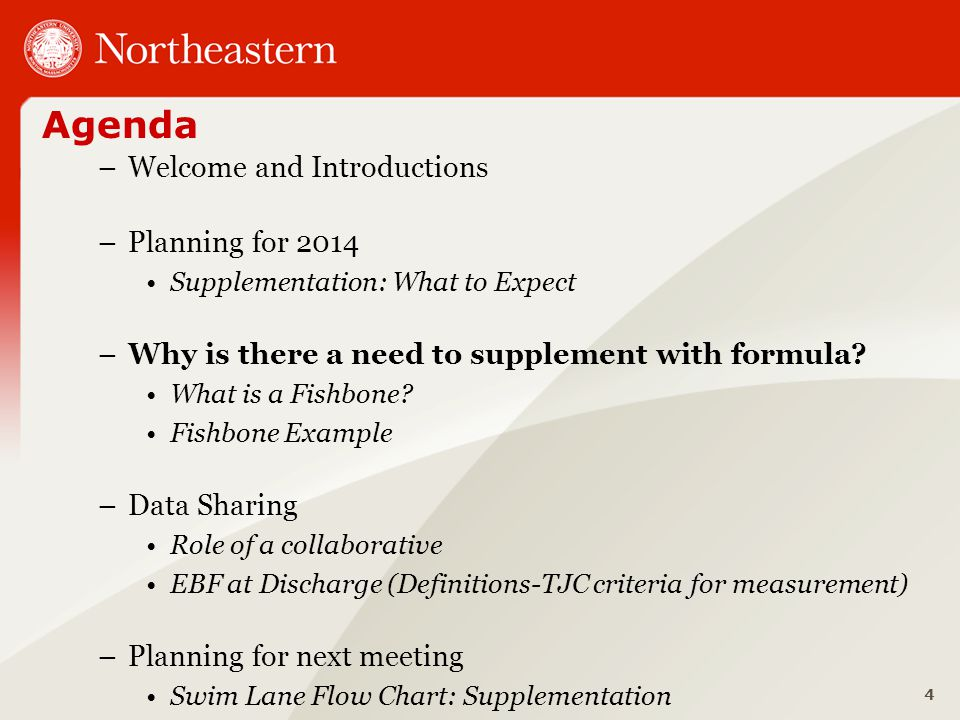 Agenda –Welcome and Introductions –Planning for 2014 Supplementation: What to Expect –Why is there a need to supplement with formula.