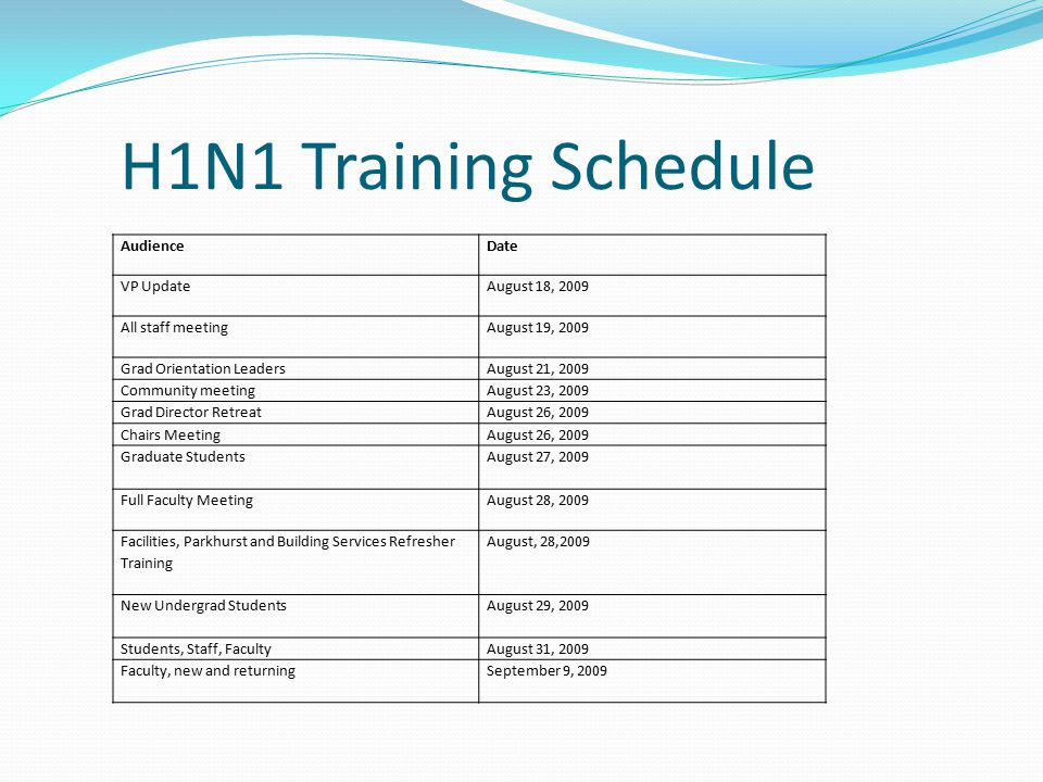 H1N1 Training Schedule AudienceDate VP UpdateAugust 18, 2009 All staff meetingAugust 19, 2009 Grad Orientation LeadersAugust 21, 2009 Community meetingAugust 23, 2009 Grad Director RetreatAugust 26, 2009 Chairs MeetingAugust 26, 2009 Graduate StudentsAugust 27, 2009 Full Faculty MeetingAugust 28, 2009 Facilities, Parkhurst and Building Services Refresher Training August, 28,2009 New Undergrad StudentsAugust 29, 2009 Students, Staff, FacultyAugust 31, 2009 Faculty, new and returningSeptember 9, 2009