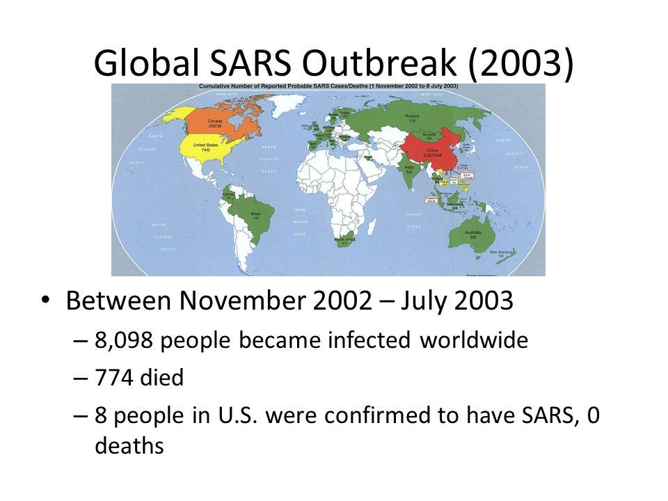 Global SARS Outbreak (2003) Between November 2002 – July 2003 – 8,098 people became infected worldwide – 774 died – 8 people in U.S.
