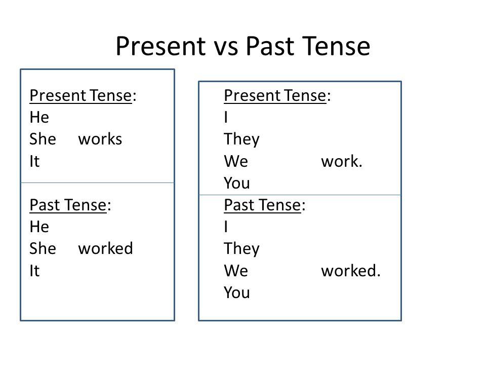Present vs Past Tense Present Tense:Present Tense: HeI SheworksThey ItWework.