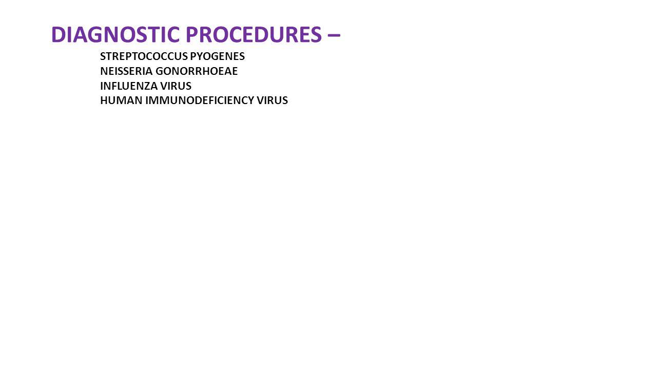 DIAGNOSTIC PROCEDURES – STREPTOCOCCUS PYOGENES NEISSERIA GONORRHOEAE INFLUENZA VIRUS HUMAN IMMUNODEFICIENCY VIRUS
