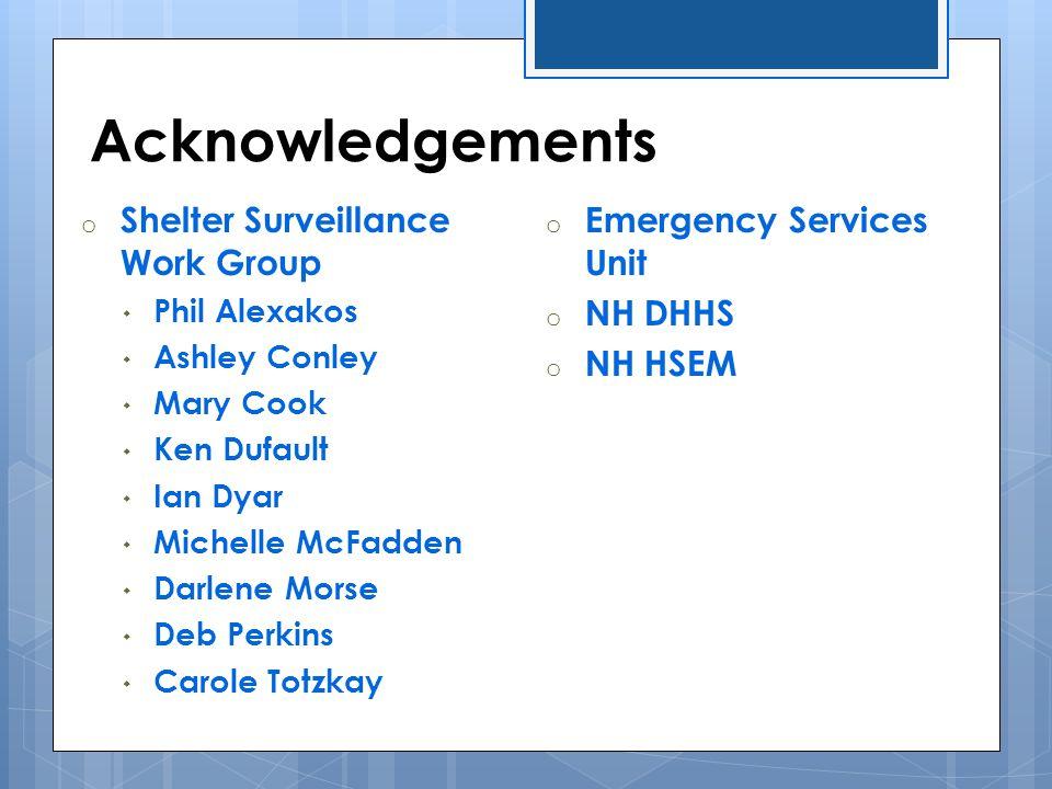 Acknowledgements o Shelter Surveillance Work Group  Phil Alexakos  Ashley Conley  Mary Cook  Ken Dufault  Ian Dyar  Michelle McFadden  Darlene