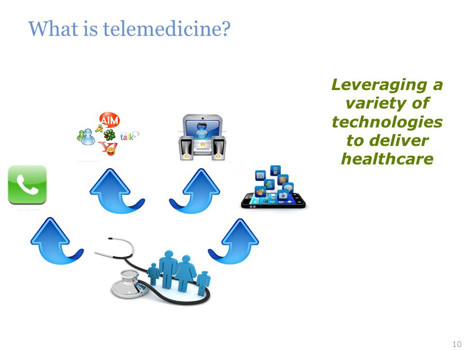 What is telemedicine? 10 Leveraging a variety of technologies to deliver healthcare