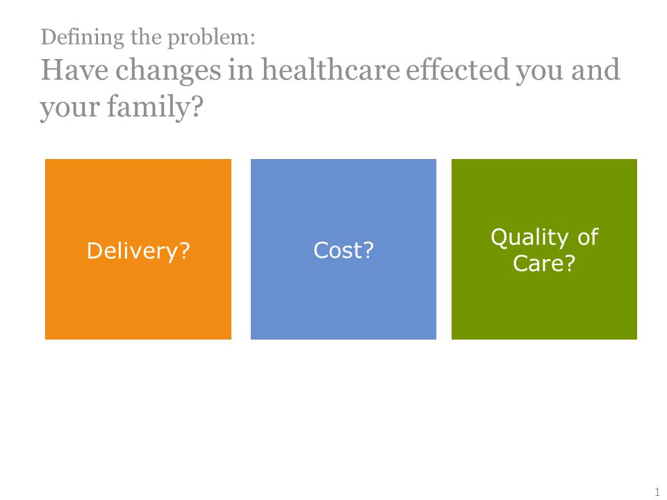 Defining the problem: Have changes in healthcare effected you and your family? 1 Delivery? Cost? Quality of Care?