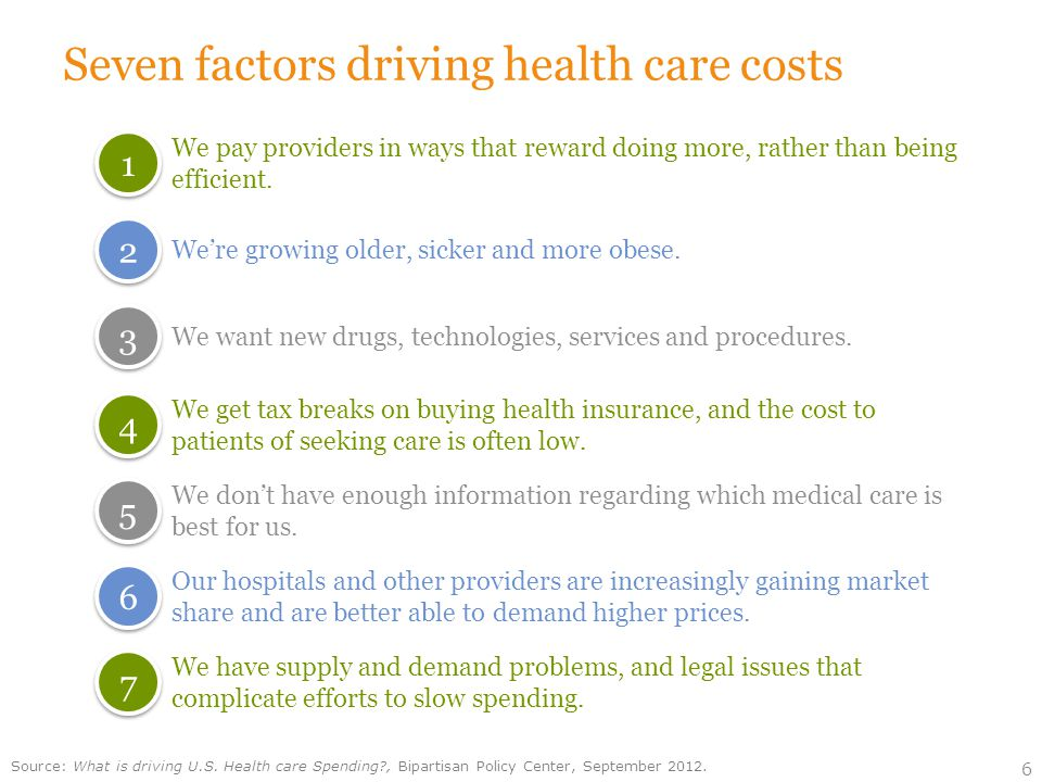 Seven factors driving health care costs 6 We pay providers in ways that reward doing more, rather than being efficient.