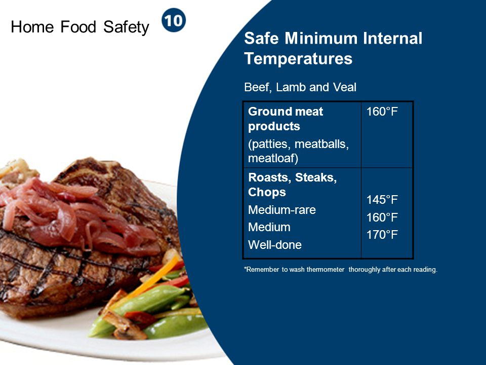17 Home Food Safety Safe Minimum Internal Temperatures Ground meat products (patties, meatballs, meatloaf) 160°F Roasts, Steaks, Chops Medium-rare Med