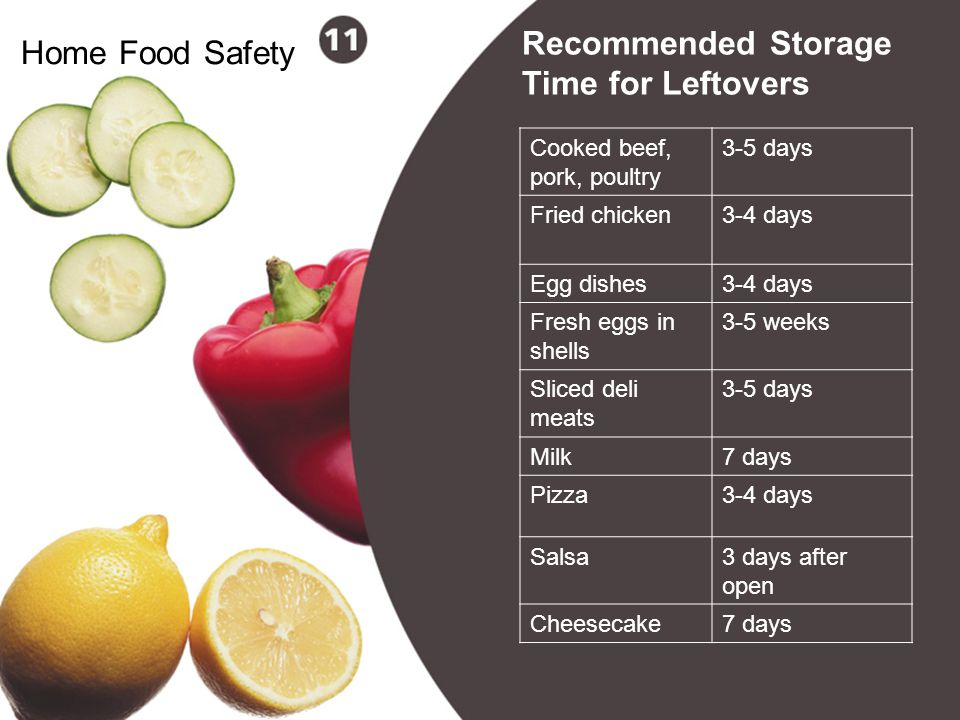22 Home Food Safety Recommended Storage Time for Leftovers Cooked beef, pork, poultry 3-5 days Fried chicken3-4 days Egg dishes3-4 days Fresh eggs in
