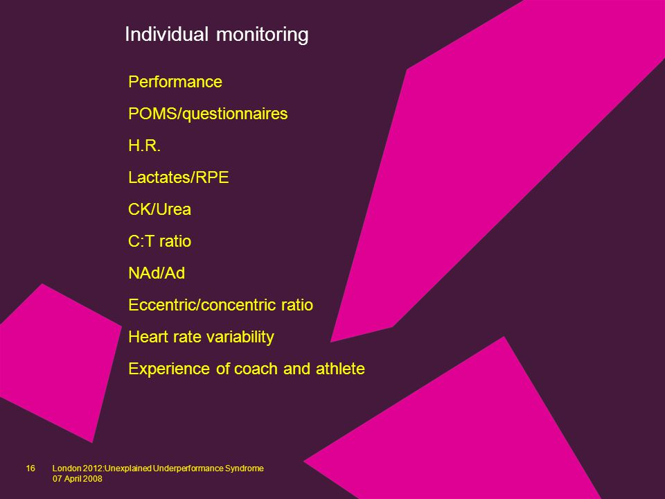 London 2012:Unexplained Underperformance Syndrome 07 April 2008 16 Individual monitoring Performance POMS/questionnaires H.R.