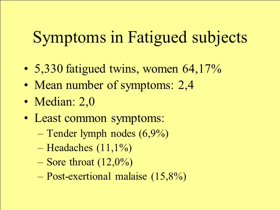 Symptoms in Fatigued subjects 5,330 fatigued twins, women 64,17% Mean number of symptoms: 2,4 Median: 2,0 Least common symptoms: –Tender lymph nodes (6,9%) –Headaches (11,1%) –Sore throat (12,0%) –Post-exertional malaise (15,8%)