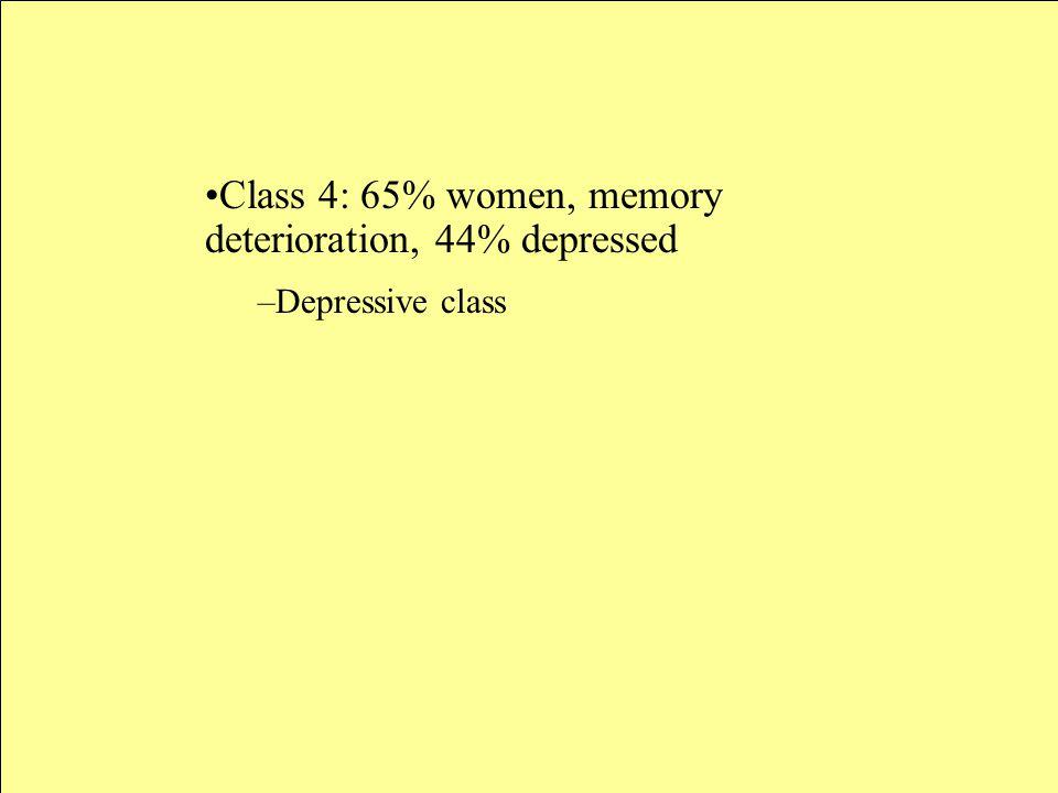 Class 4: 65% women, memory deterioration, 44% depressed –Depressive class