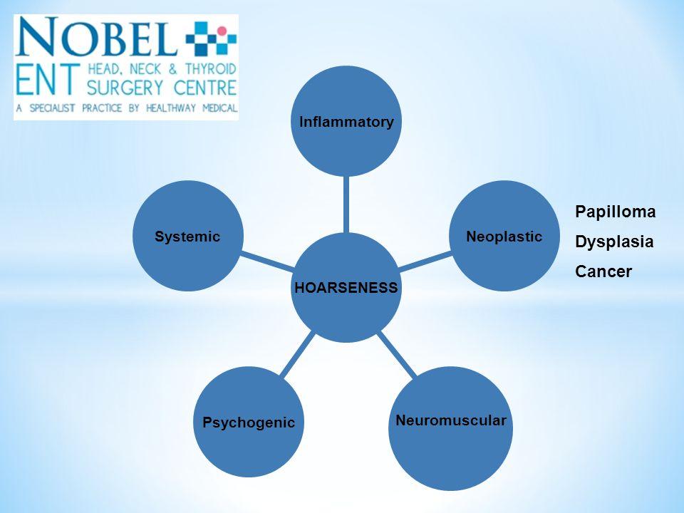 Papilloma Dysplasia Cancer HOARSENESS Inflammatory Neoplastic Neuromuscular PsychogenicSystemic