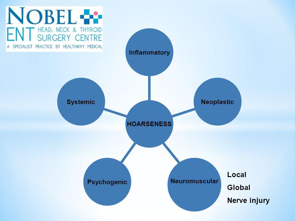 Local Global Nerve injury HOARSENESS Inflammatory Neoplastic Neuromuscular PsychogenicSystemic