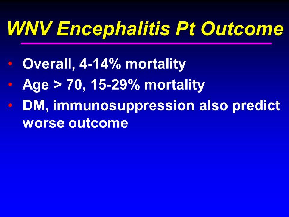 WNV Encephalitis Pt Outcome Overall, 4-14% mortality Age > 70, 15-29% mortality DM, immunosuppression also predict worse outcome