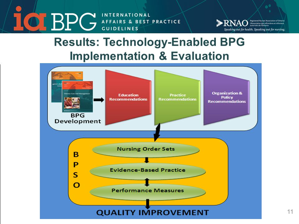 11 Results: Technology-Enabled BPG Implementation & Evaluation
